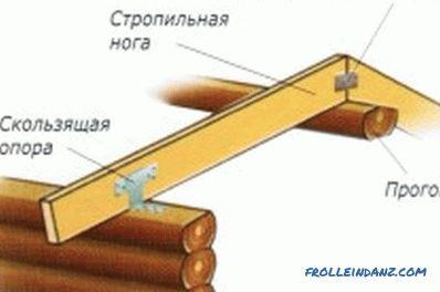 Fissaggio travi legno al muro